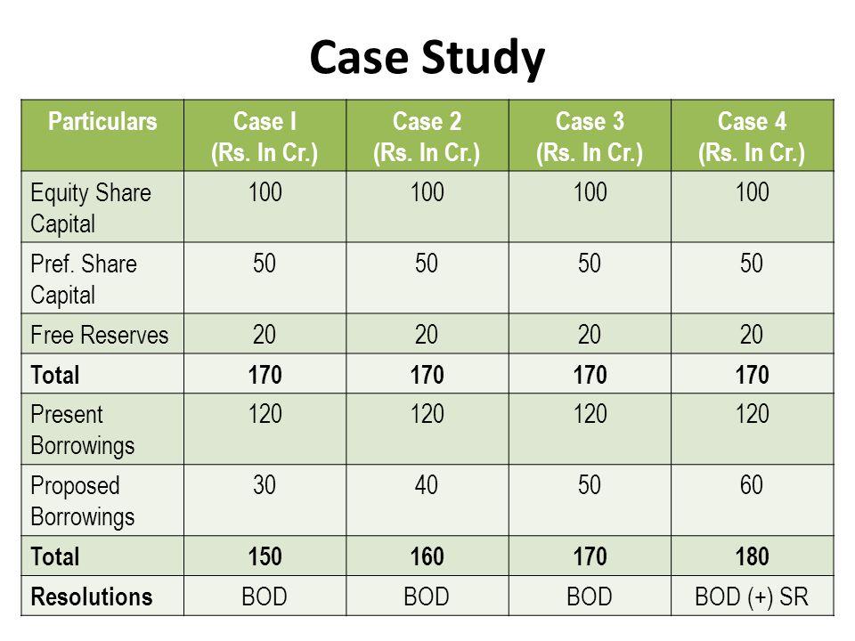 Case Study Particulars Case I (Rs. In Cr.) Case 2 Case 3 Case 4
