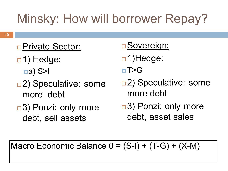 Minsky: How will borrower Repay