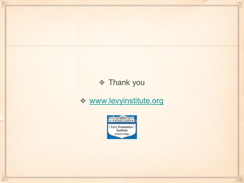 Thank you www.levyinstitute.org