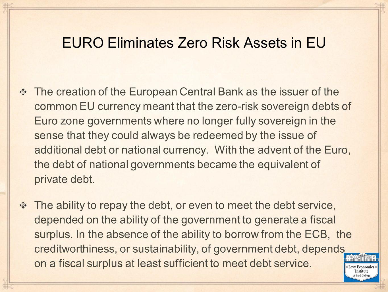 EURO Eliminates Zero Risk Assets in EU