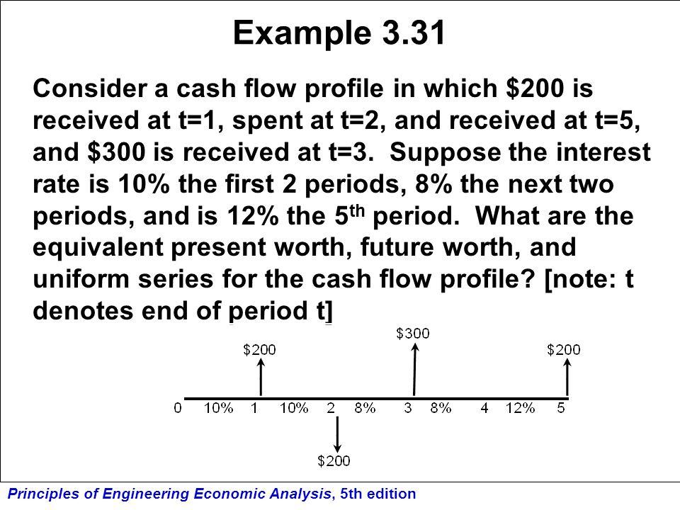 Example 3.31