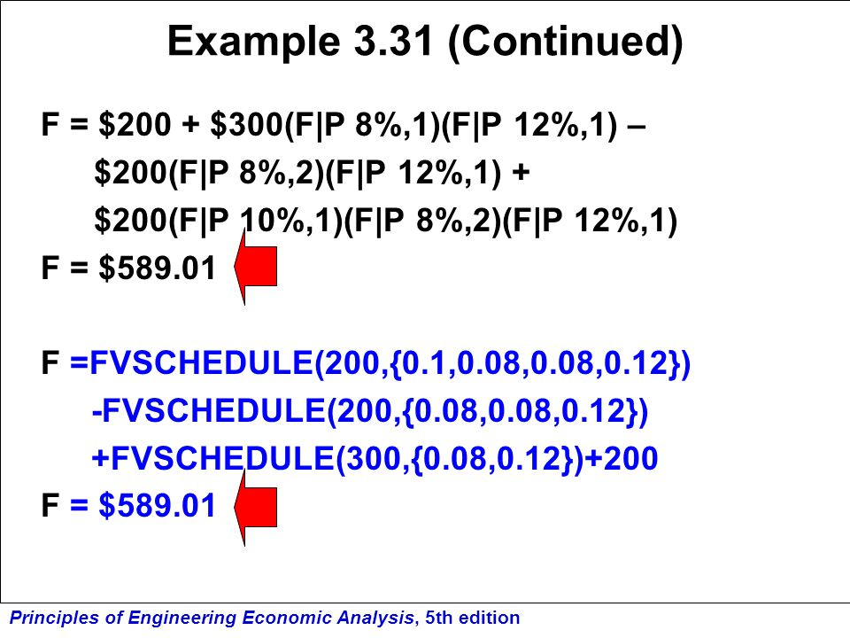 Example 3.31 (Continued) F = $200 + $300(F|P 8%,1)(F|P 12%,1) –