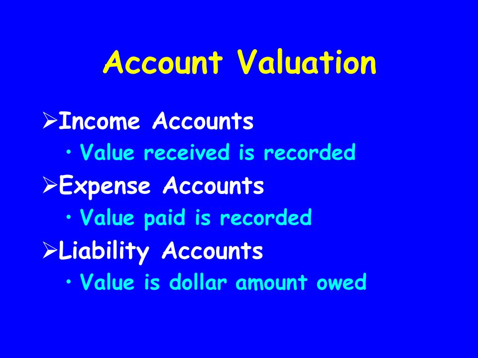 Account Valuation Income Accounts Expense Accounts Liability Accounts