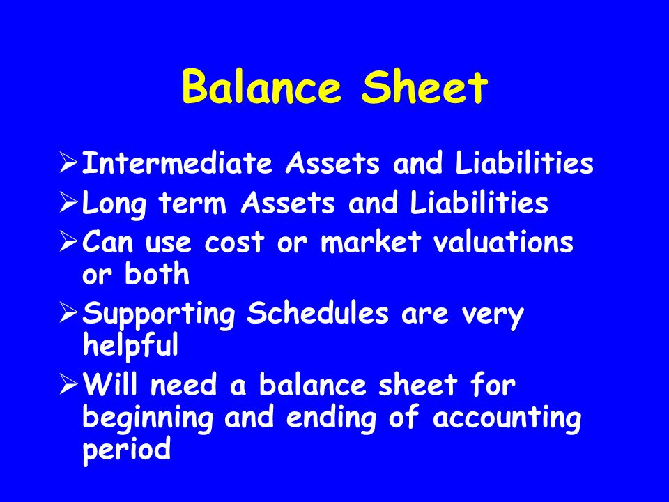 Balance Sheet Intermediate Assets and Liabilities