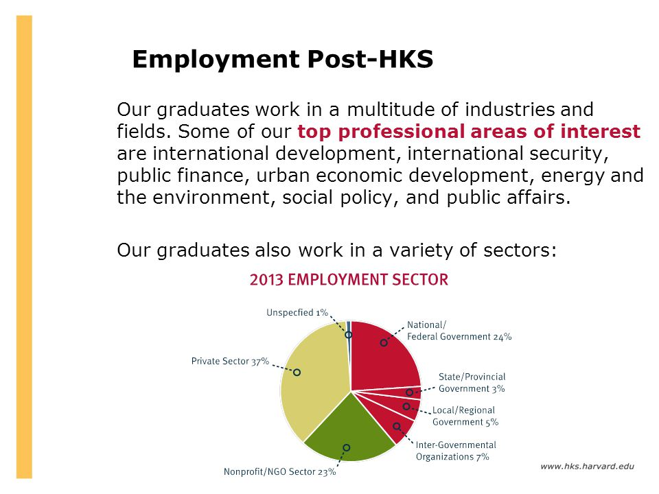 Employment Post-HKS