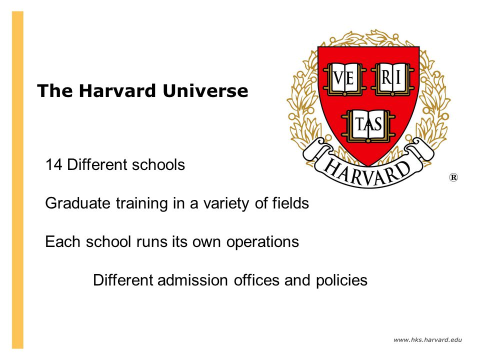 The Harvard Universe 14 Different schools