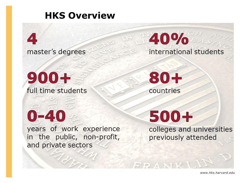 4 40% 900+ 80+ 0-40 500+ HKS Overview master's degrees