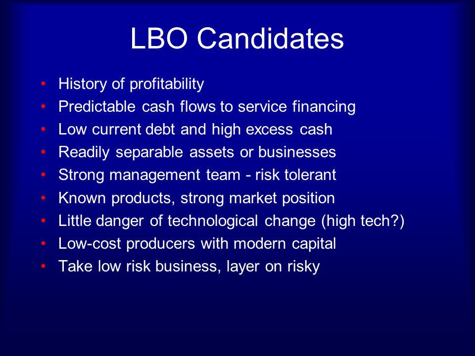 LBO Candidates History of profitability