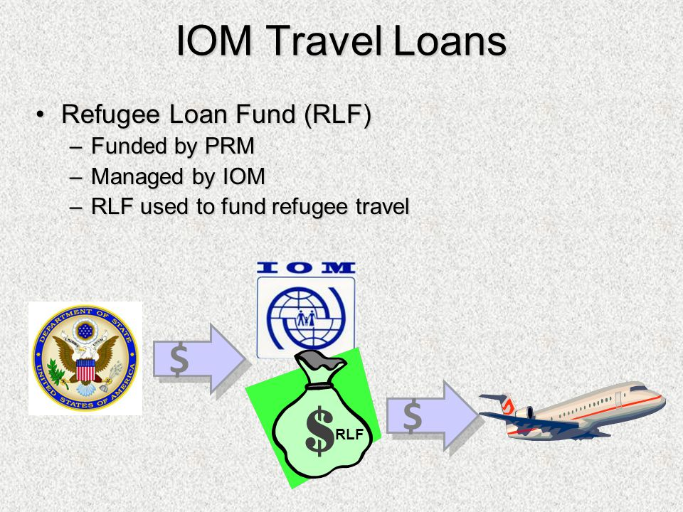 IOM Travel Loans $ $ Refugee Loan Fund (RLF) Funded by PRM