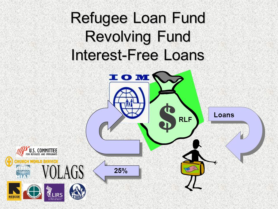 Refugee Loan Fund Revolving Fund Interest-Free Loans