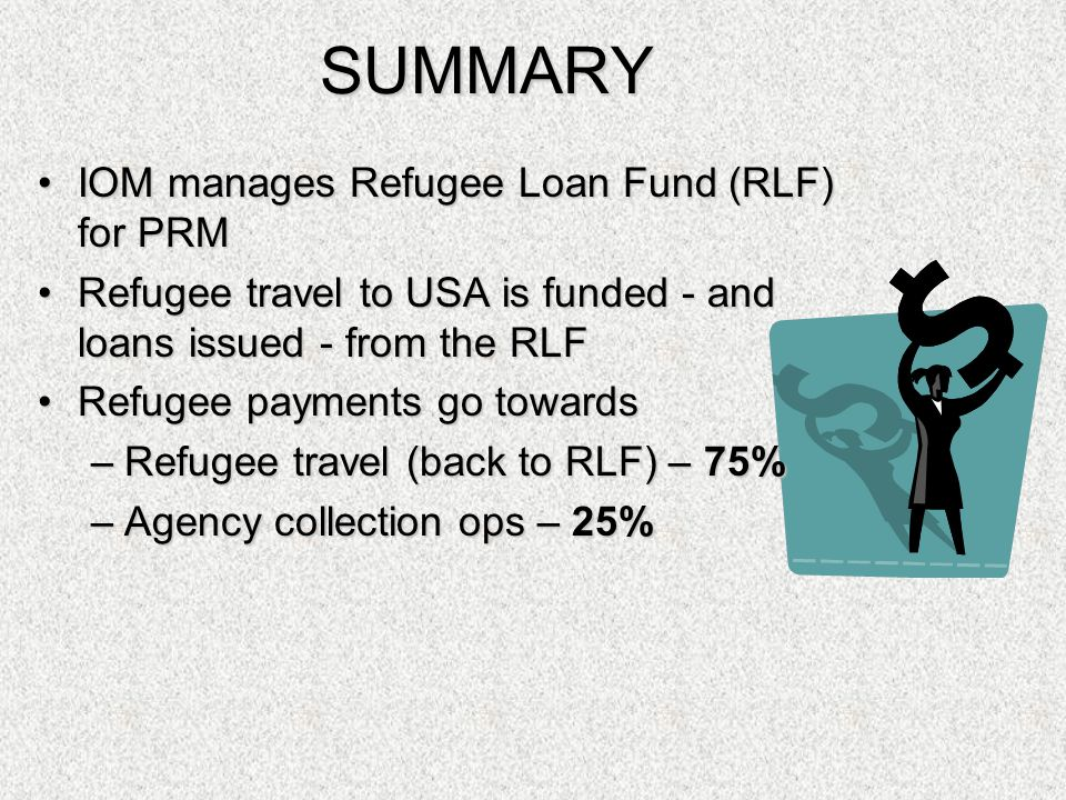 SUMMARY IOM manages Refugee Loan Fund (RLF) for PRM