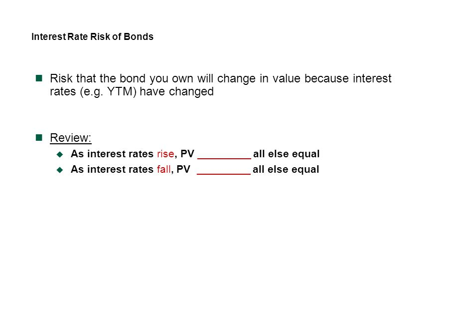 Interest Rate Risk of Bonds