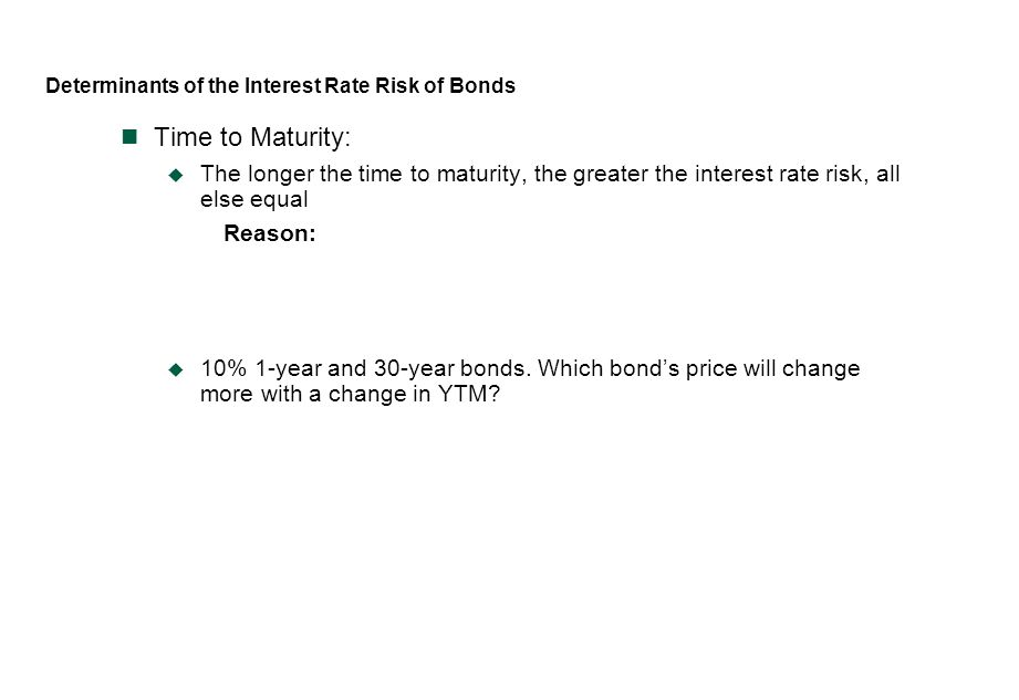 Determinants of the Interest Rate Risk of Bonds