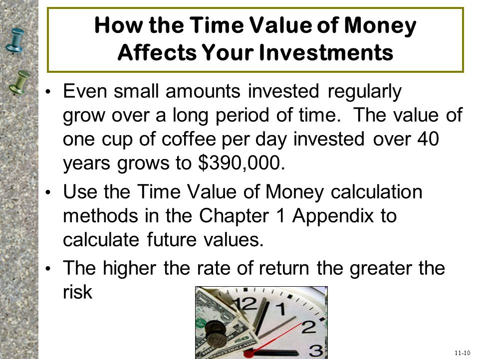 How the Time Value of Money Affects Your Investments