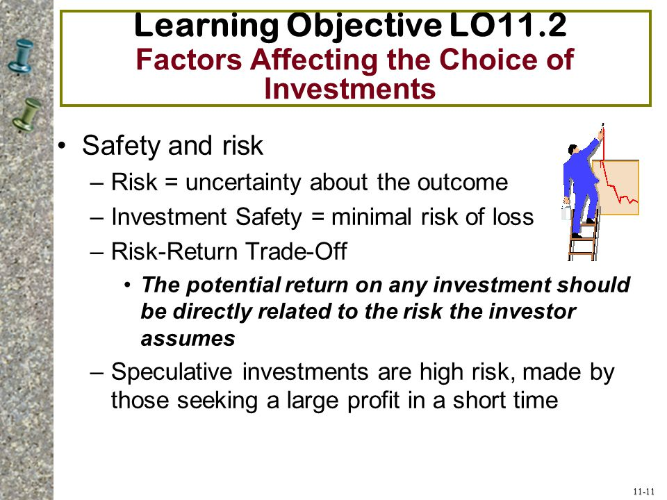 Learning Objective LO11.2 Factors Affecting the Choice of Investments