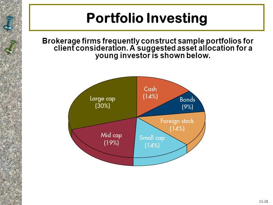 Portfolio Investing