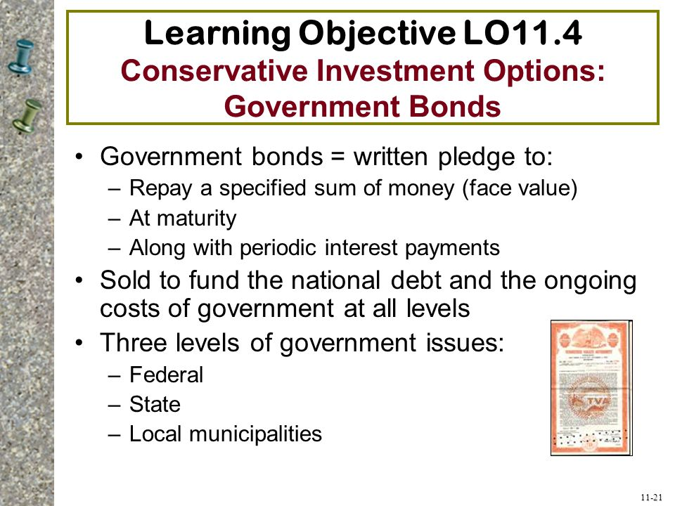 Learning Objective LO11.4 Conservative Investment Options: Government Bonds