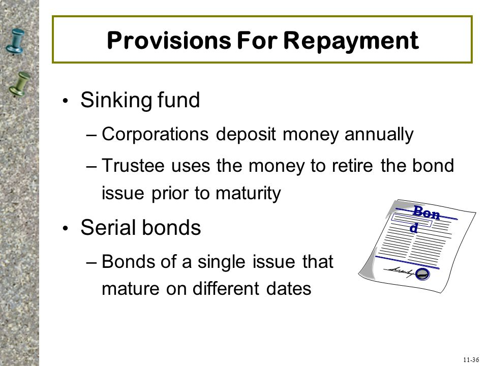 Provisions For Repayment