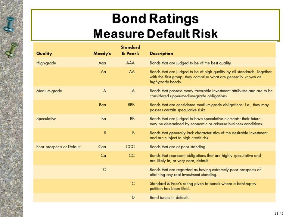 Bond Ratings Measure Default Risk