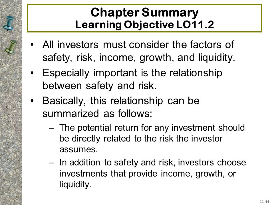 Chapter Summary Learning Objective LO11.2