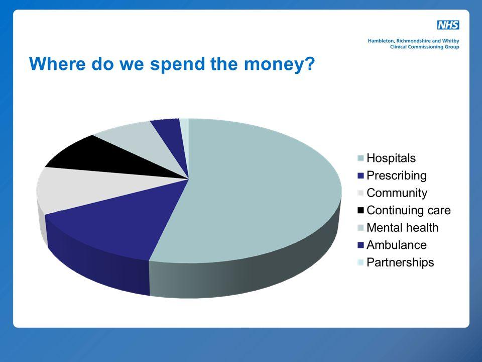 Where do we spend the money