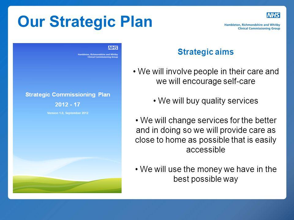 Our Strategic Plan Strategic aims