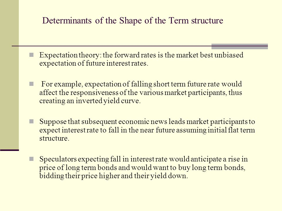 Determinants of the Shape of the Term structure