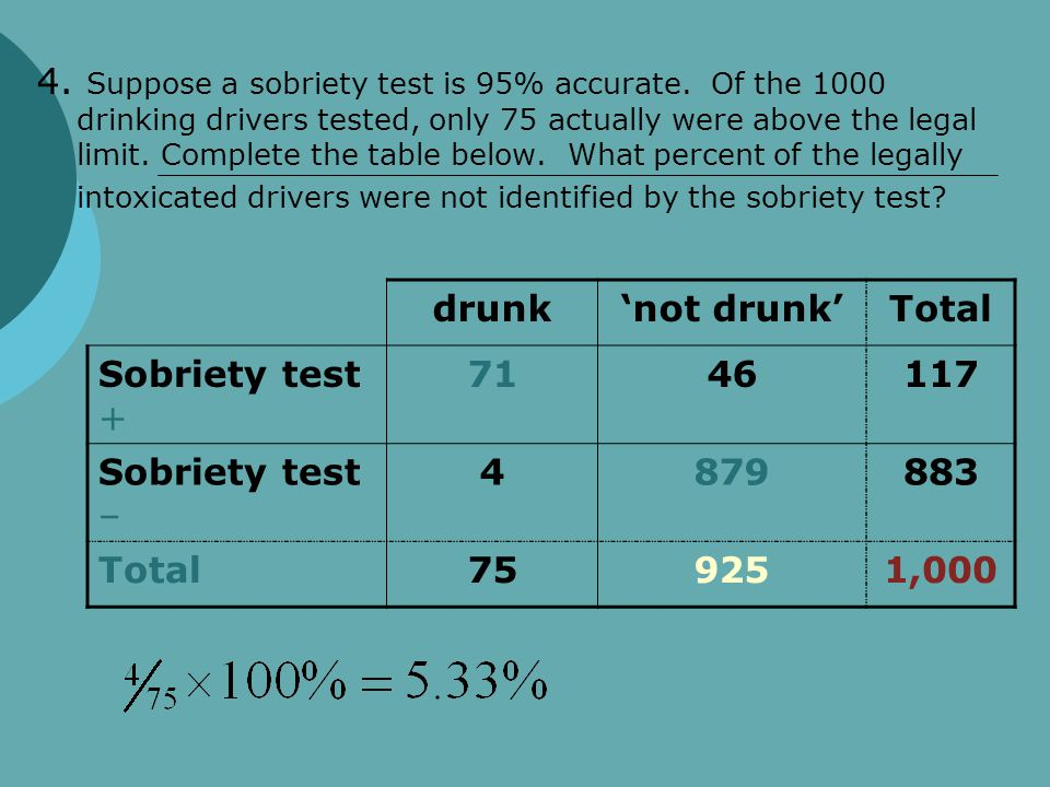 4. Suppose a sobriety test is 95% accurate