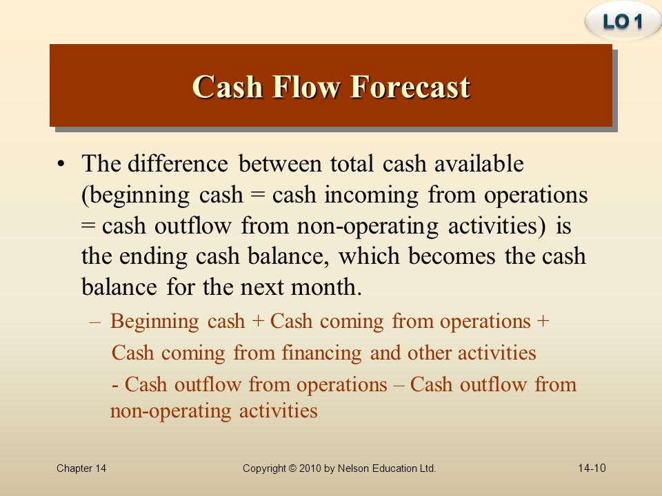 LO 1 Cash Flow Forecast.