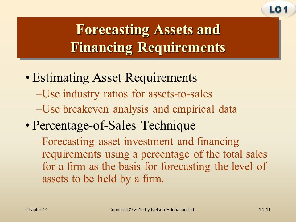 Forecasting Assets and Financing Requirements