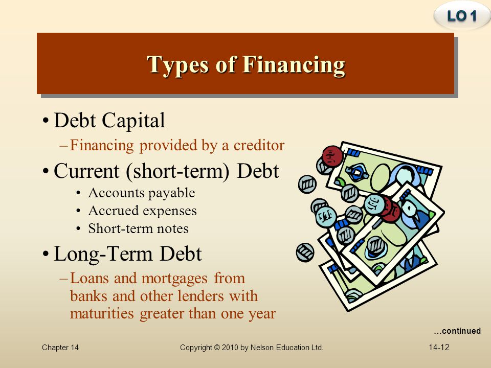 Types of Financing Debt Capital Current (short-term) Debt