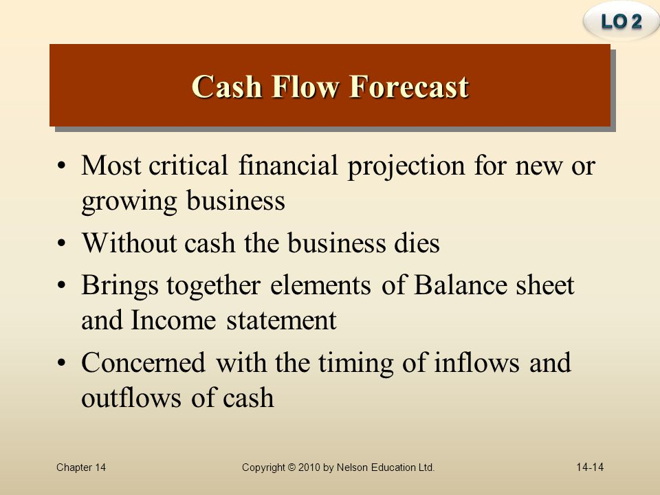 LO 2 Cash Flow Forecast. Most critical financial projection for new or growing business. Without cash the business dies.