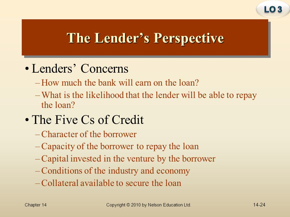 The Lender's Perspective