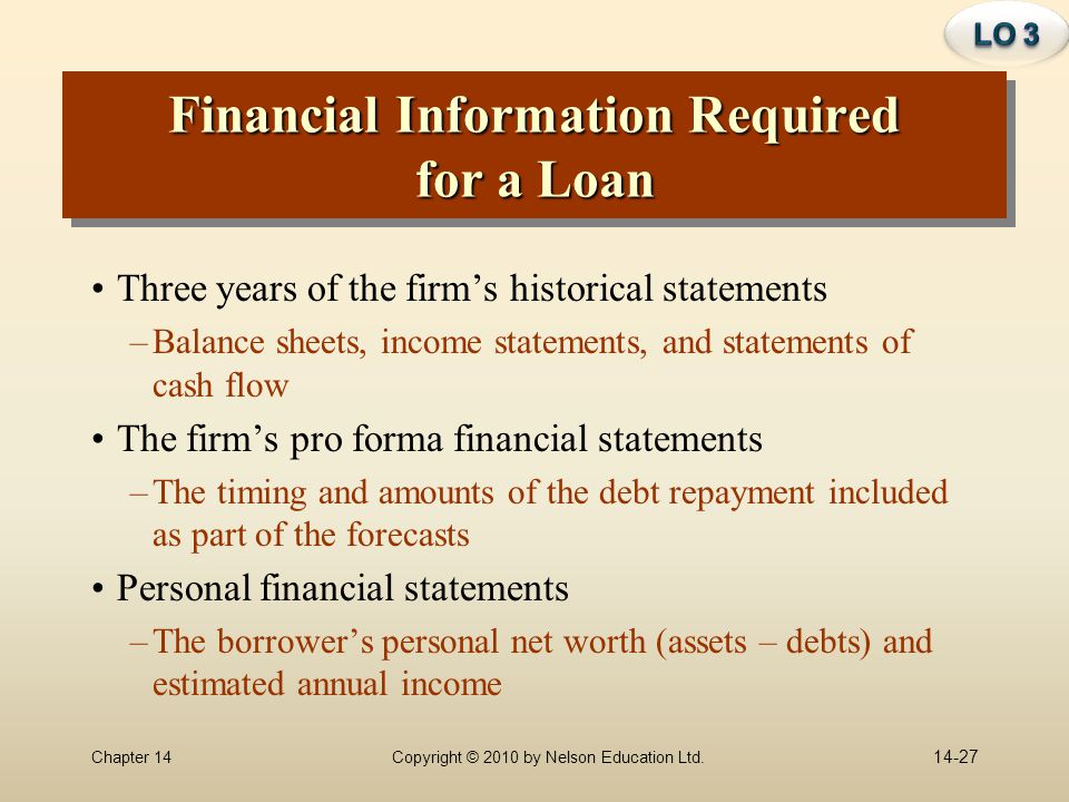 Financial Information Required for a Loan