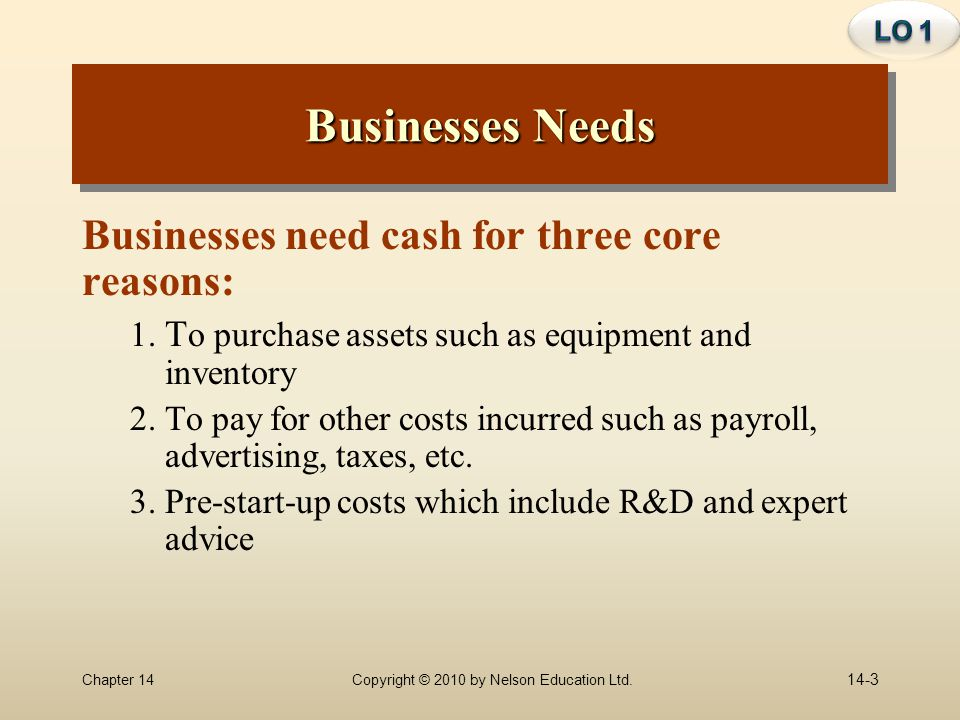 Businesses Needs Businesses need cash for three core reasons: