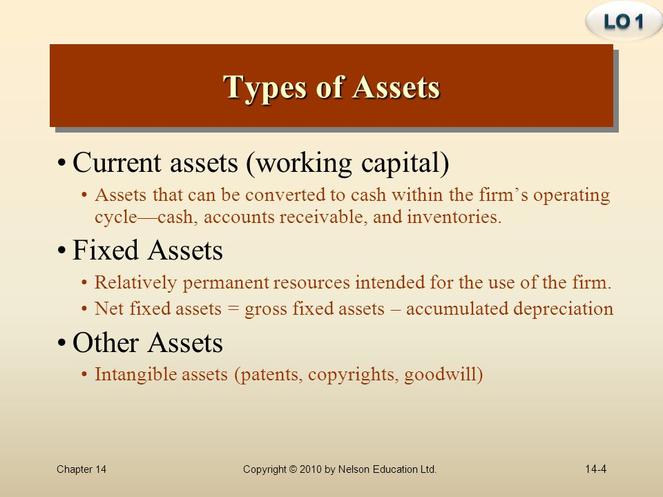 Types of Assets Current assets (working capital) Fixed Assets