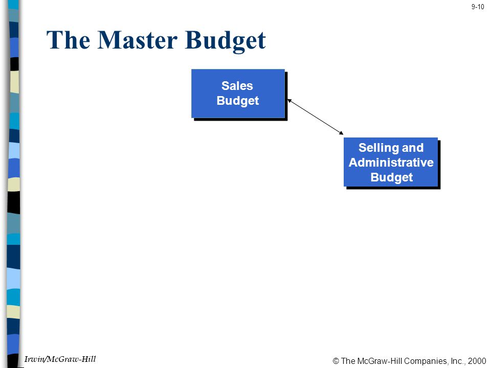 The Master Budget Sales Budget Selling and Administrative Budget