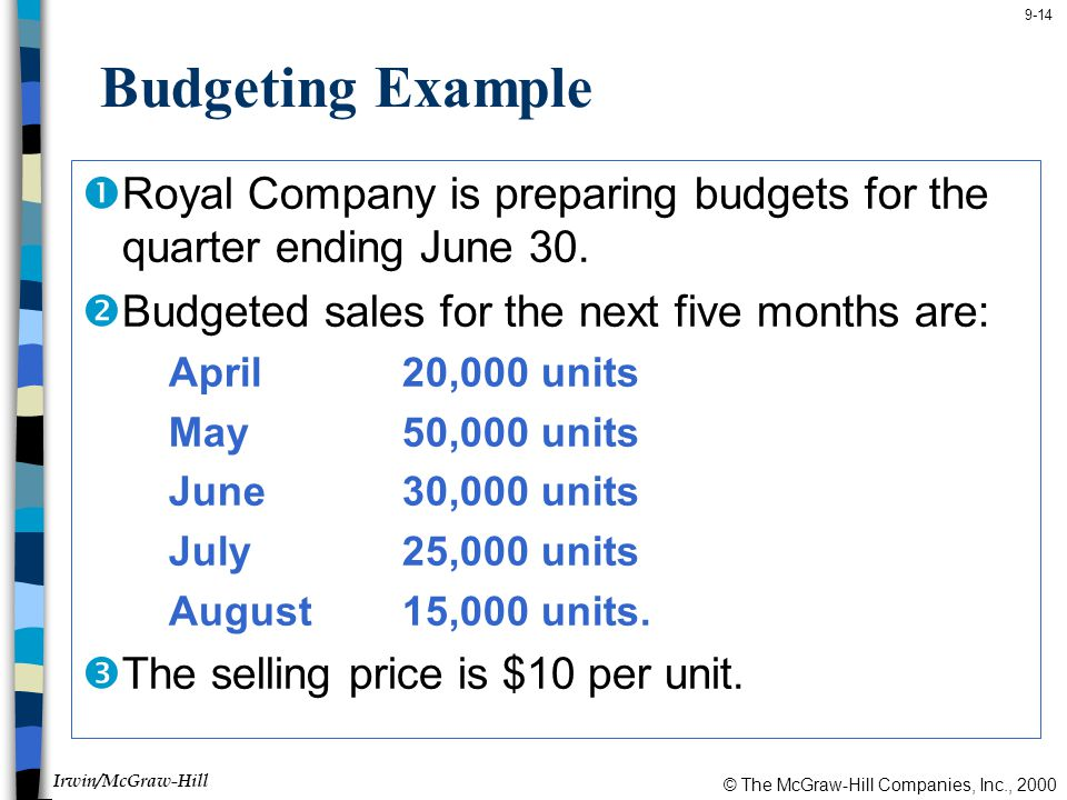 Budgeting Example Royal Company is preparing budgets for the quarter ending June 30. Budgeted sales for the next five months are: