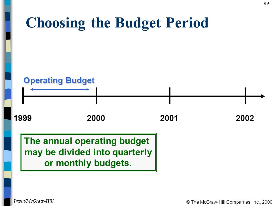 Choosing the Budget Period