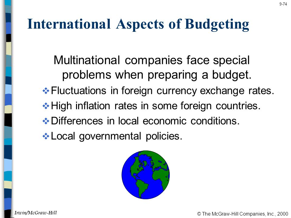 International Aspects of Budgeting