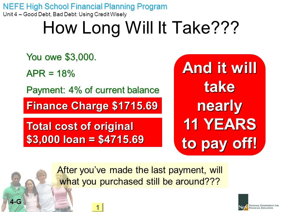 How Long Will It Take And it will take nearly 11 YEARS to pay off!