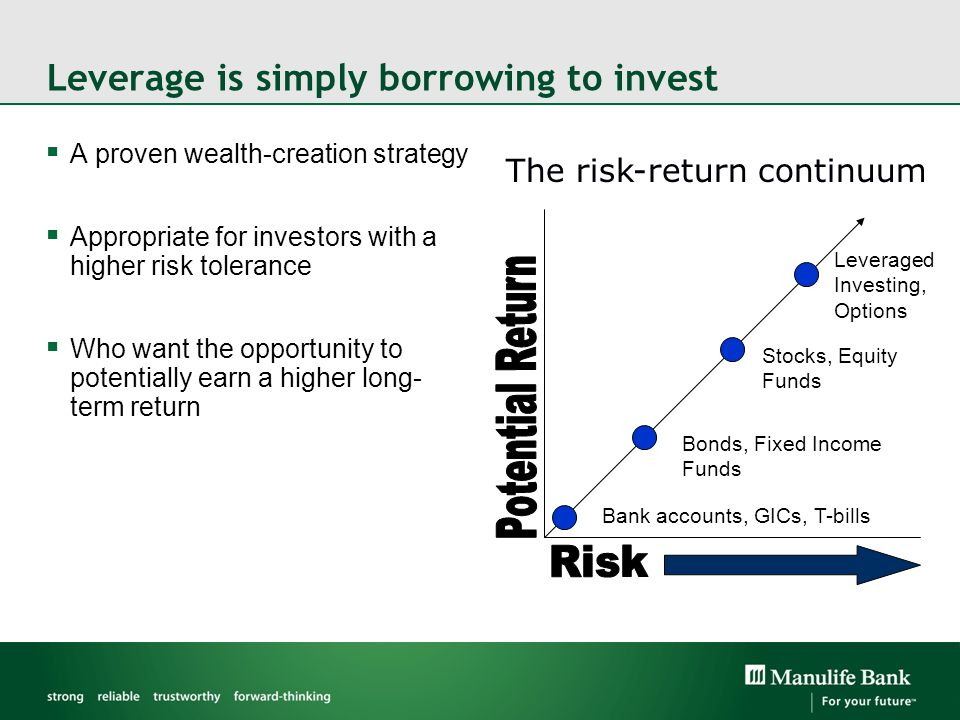 Leverage is simply borrowing to invest