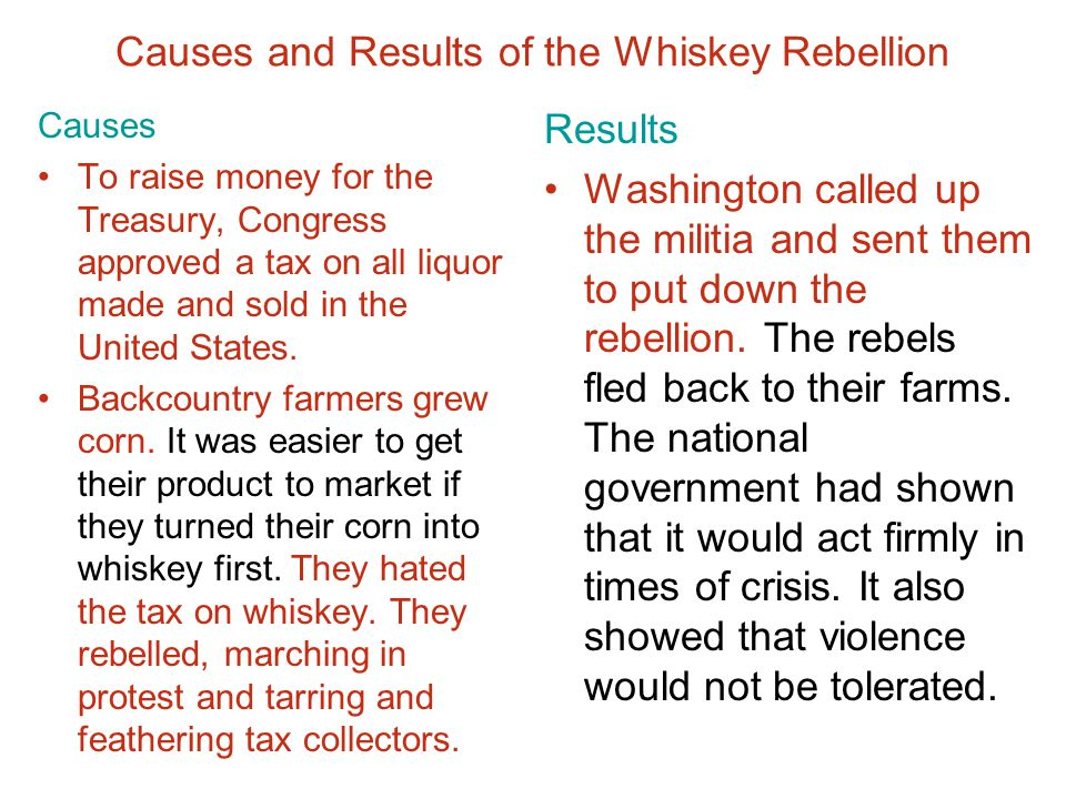 Causes and Results of the Whiskey Rebellion
