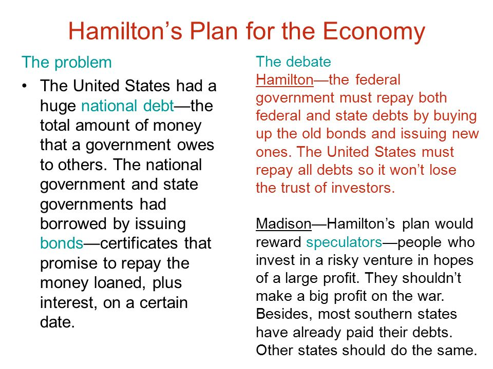 Hamilton's Plan for the Economy