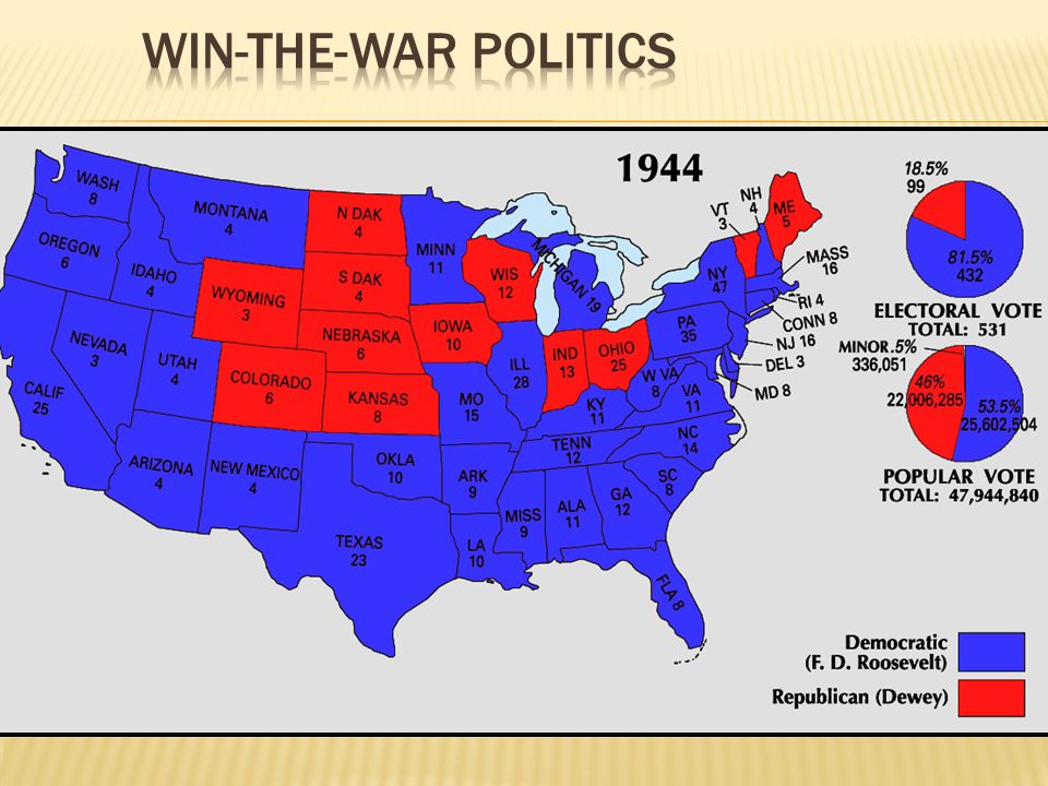 Win-the-War Politics In 1944, FDR used the war to strengthen his leadership: Mr. New Deal had shifted to Mr. Win the War