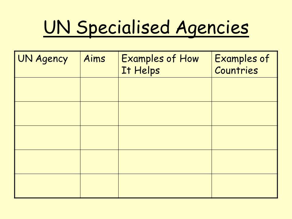UN Specialised Agencies