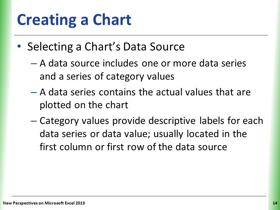 Creating a Chart Selecting a Chart's Data Source