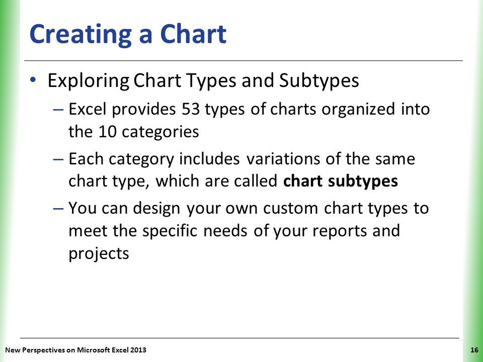 Creating a Chart Exploring Chart Types and Subtypes