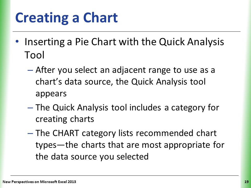 Creating a Chart Inserting a Pie Chart with the Quick Analysis Tool