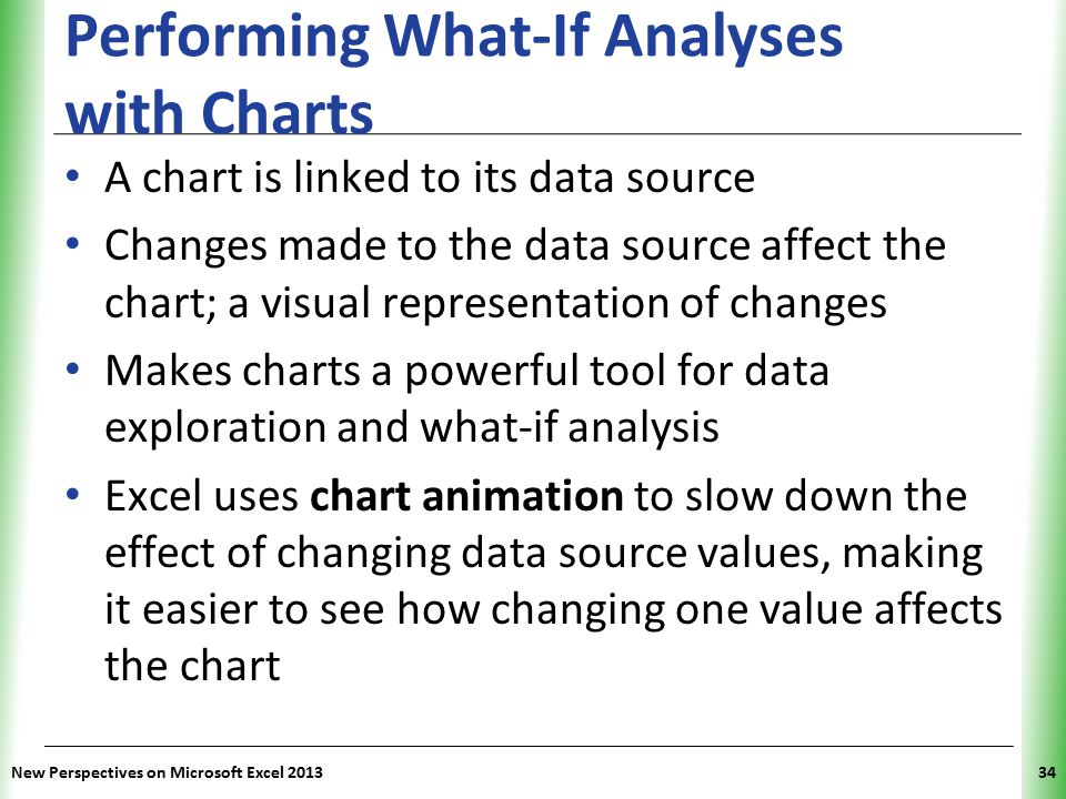Performing What-If Analyses with Charts